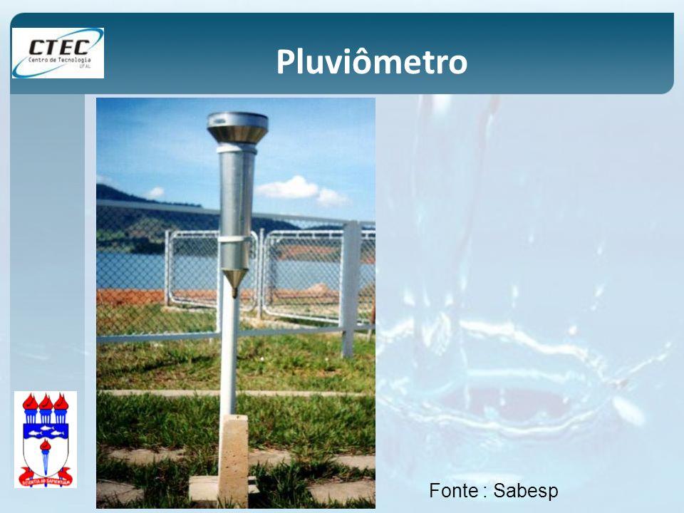 Pluviômetro Fonte : Sabesp