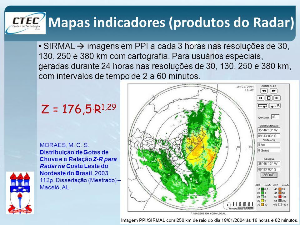 Mapas indicadores (produtos do Radar)