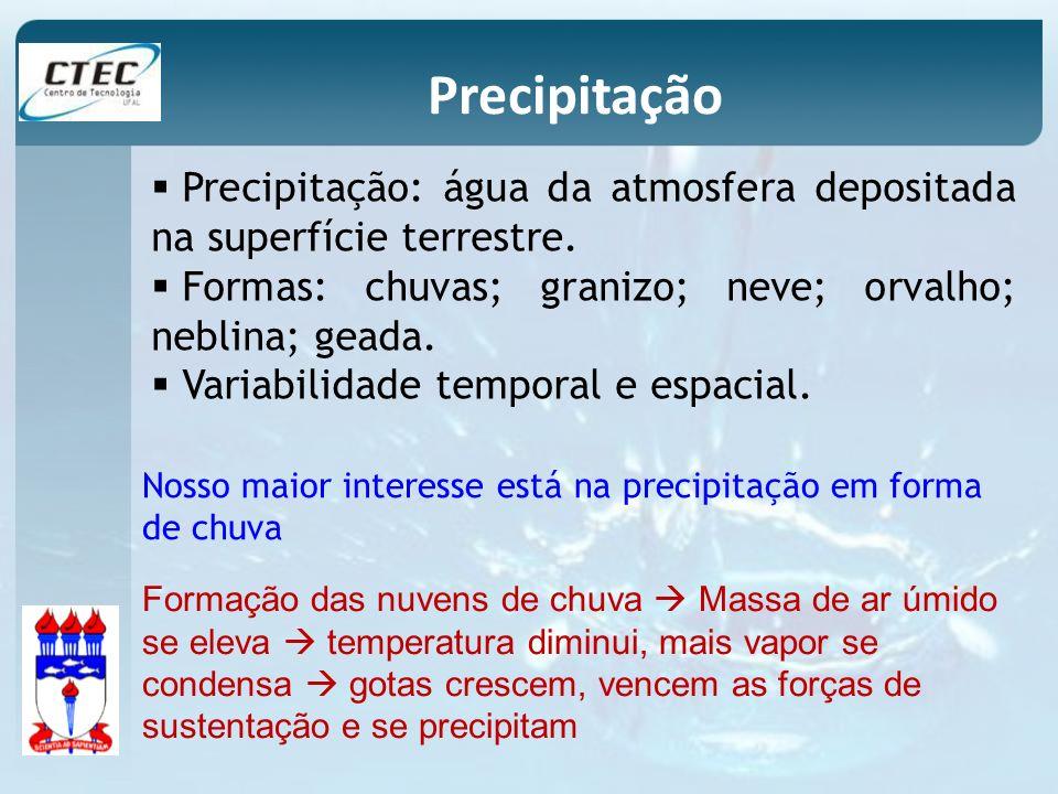 Precipitação Precipitação: água da atmosfera depositada na superfície terrestre. Formas: chuvas; granizo; neve; orvalho; neblina; geada.