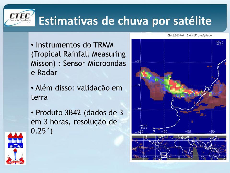 Estimativas de chuva por satélite