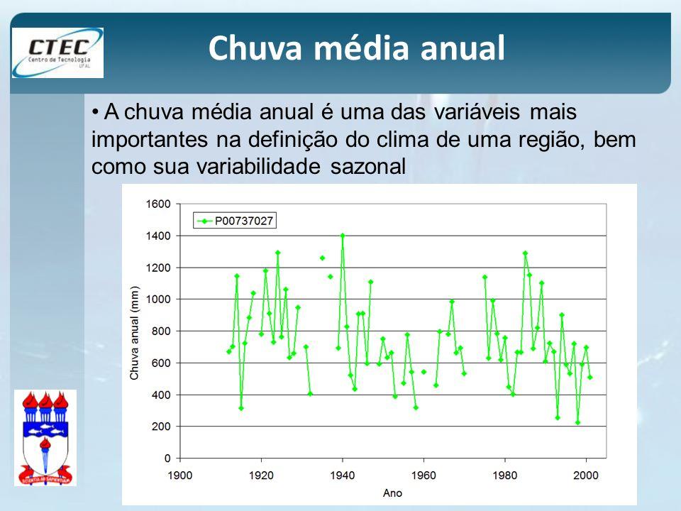 Chuva média anual A chuva média anual é uma das variáveis mais importantes na definição do clima de uma região, bem como sua variabilidade sazonal.