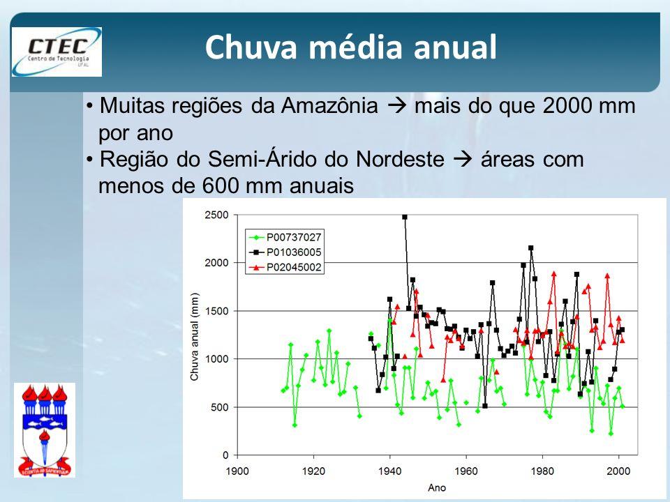 Chuva média anual Muitas regiões da Amazônia  mais do que 2000 mm