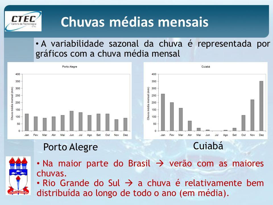 Chuvas médias mensais Cuiabá Porto Alegre