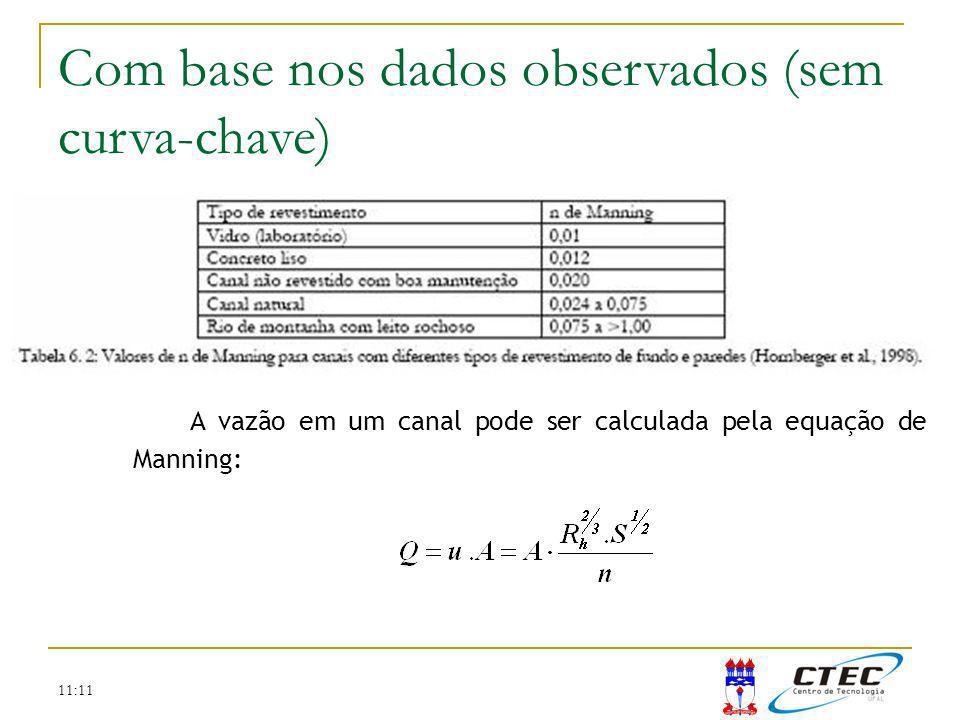 Com base nos dados observados (sem curva-chave)