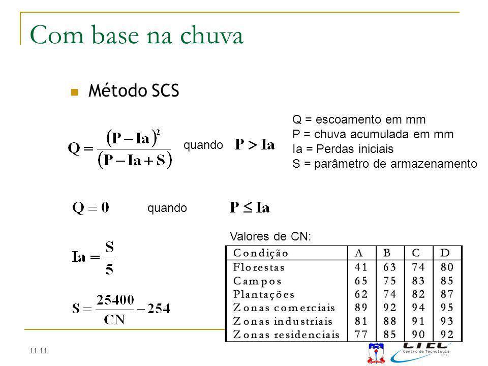 Com base na chuva Método SCS Método SCS Q = escoamento em mm