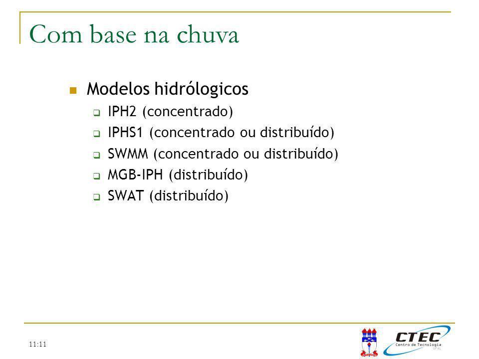 Com base na chuva Método SCS Modelos hidrólogicos IPH2 (concentrado)