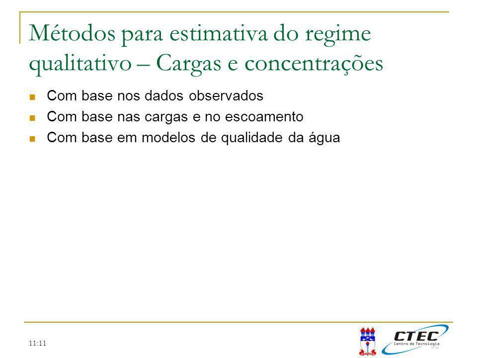 Métodos para estimativa do regime qualitativo – Cargas e concentrações