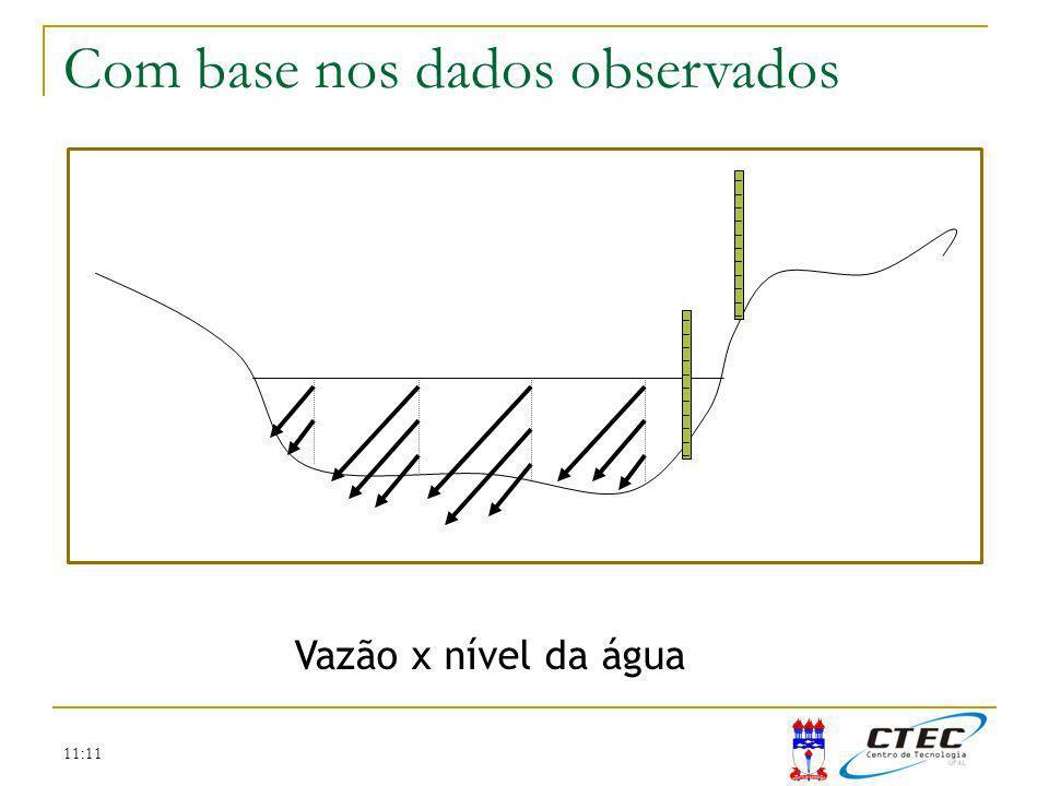 Com base nos dados observados