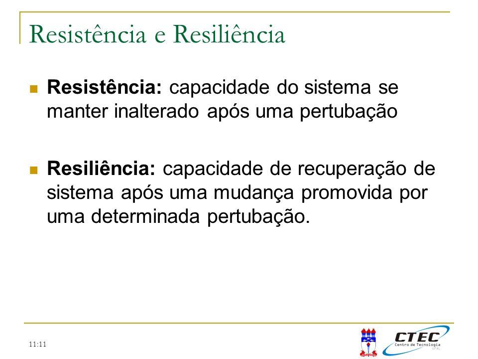 Resistência e Resiliência