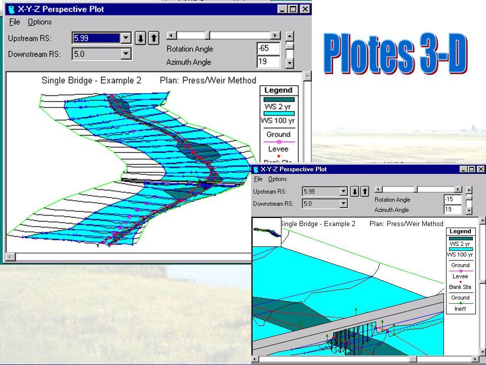 Plotes 3-D