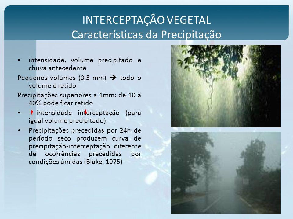 INTERCEPTAÇÃO VEGETAL Características da Precipitação