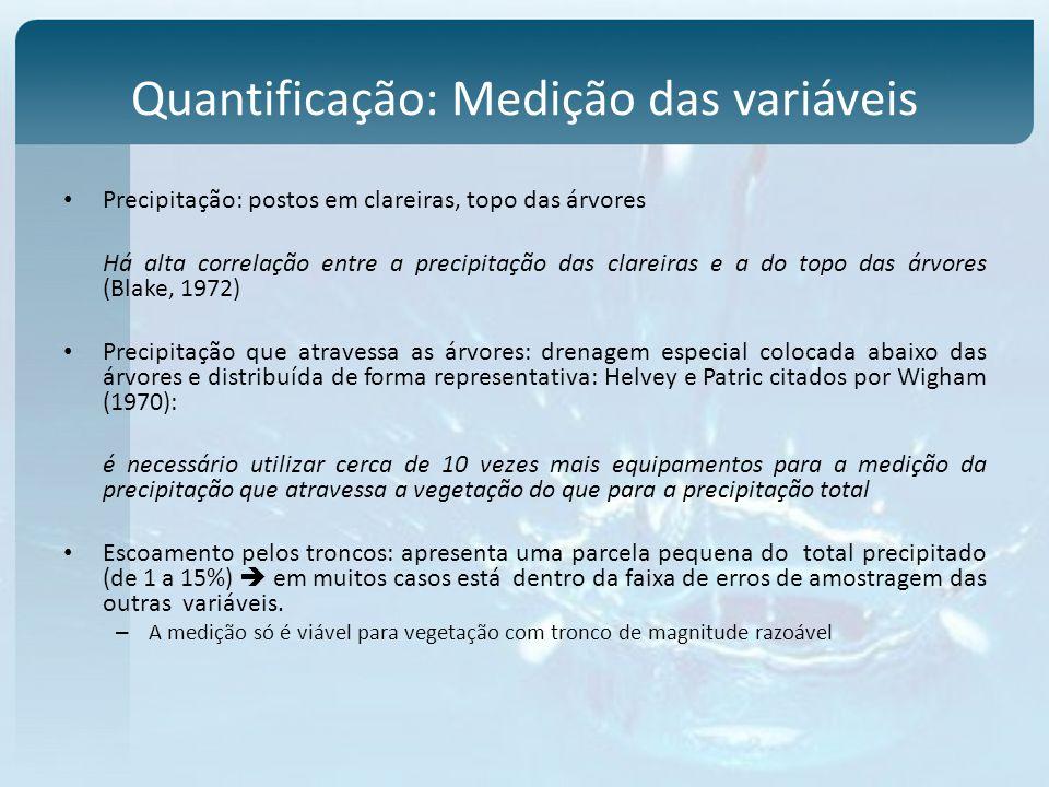 Quantificação: Medição das variáveis