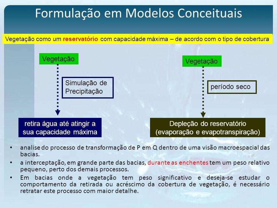 Formulação em Modelos Conceituais