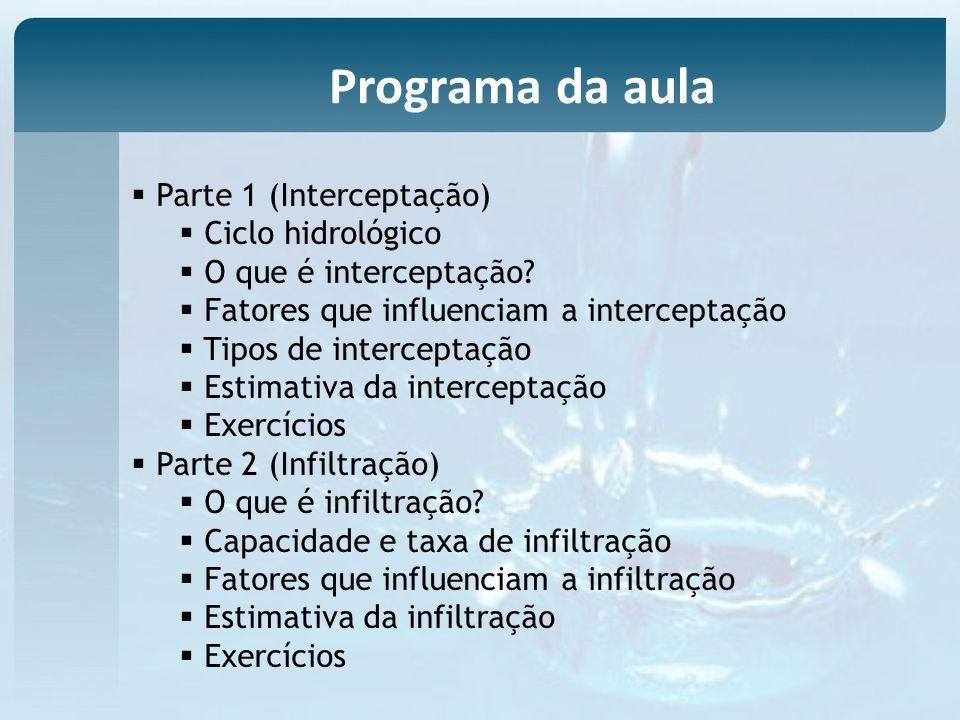 Programa da aula Parte 1 (Interceptação) Ciclo hidrológico