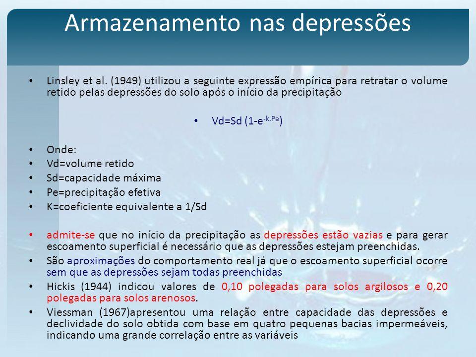 Armazenamento nas depressões
