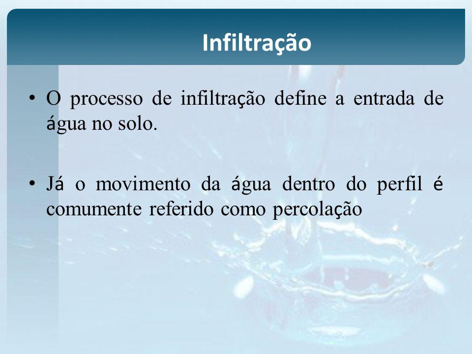 Infiltração O processo de infiltração define a entrada de água no solo.