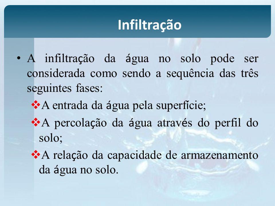 Infiltração A infiltração da água no solo pode ser considerada como sendo a sequência das três seguintes fases:
