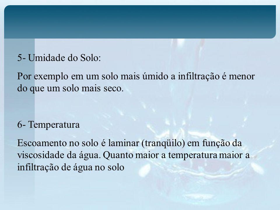5- Umidade do Solo: Por exemplo em um solo mais úmido a infiltração é menor do que um solo mais seco.