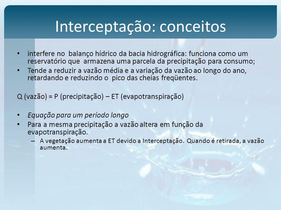 Interceptação: conceitos