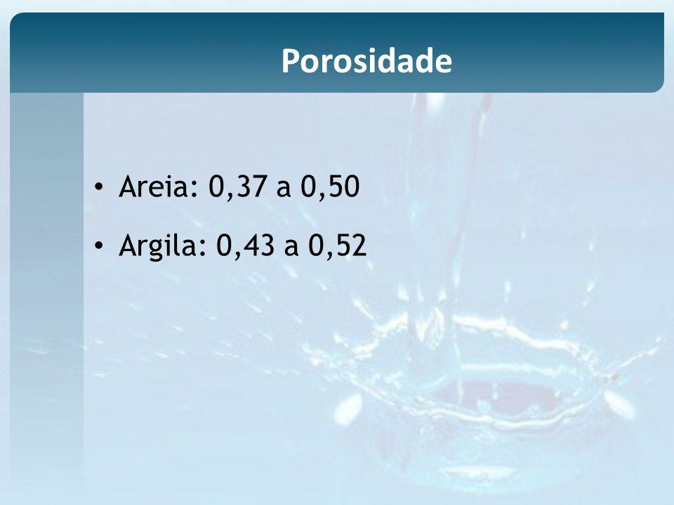 Porosidade Areia: 0,37 a 0,50 Argila: 0,43 a 0,52