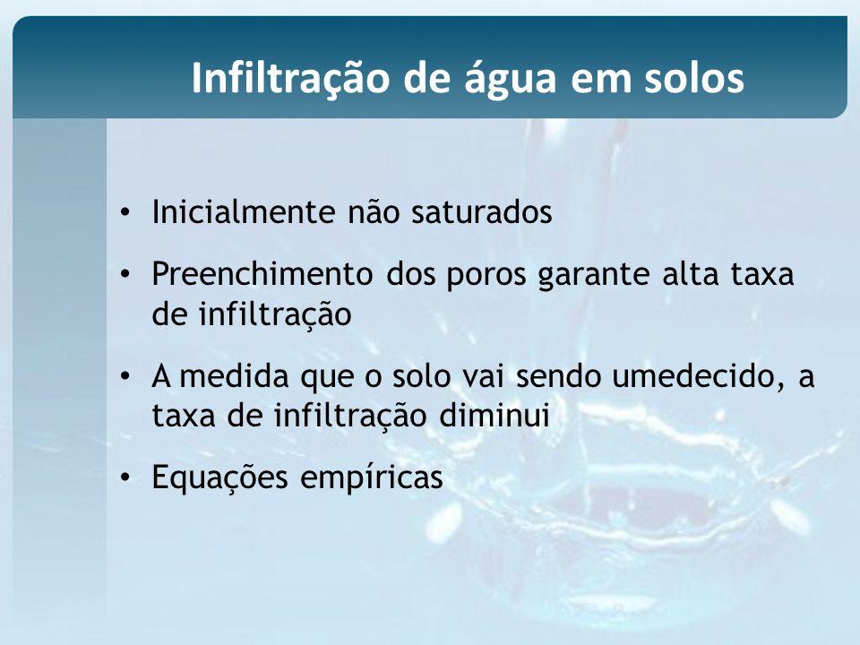 Infiltração de água em solos