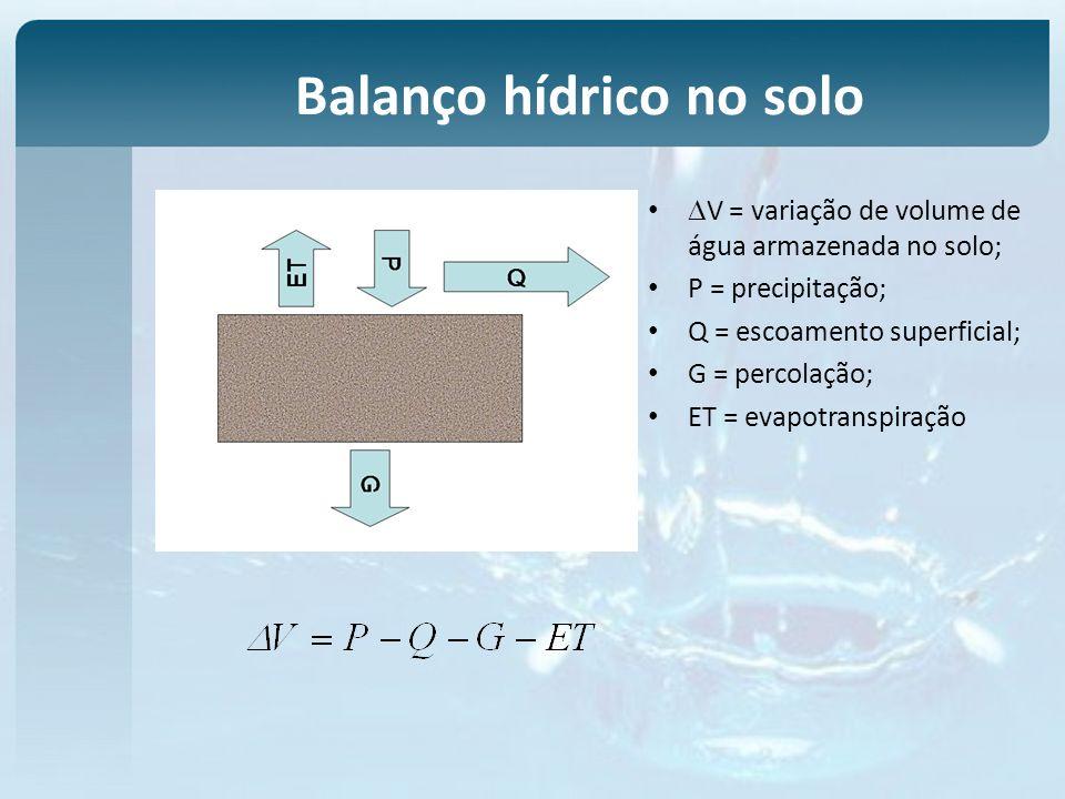 Balanço hídrico no solo