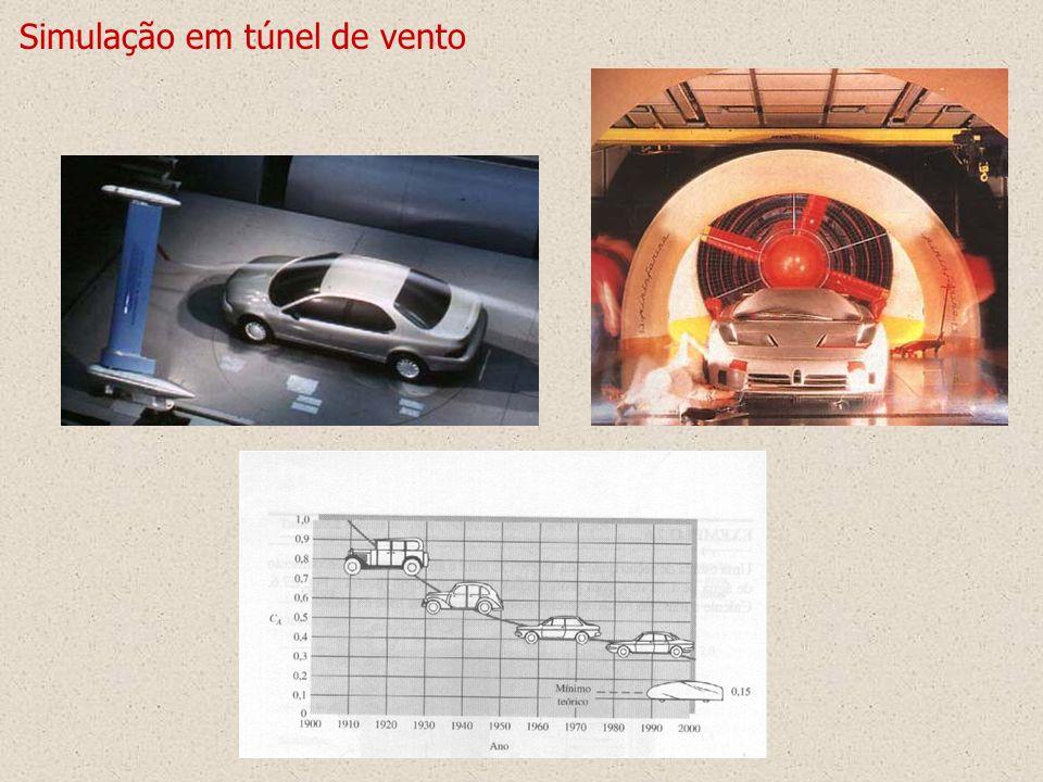 Simulação em túnel de vento