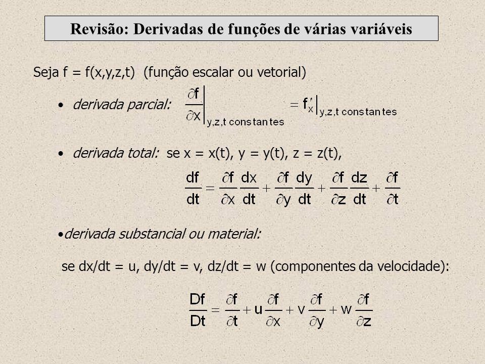 Revisão: Derivadas de funções de várias variáveis