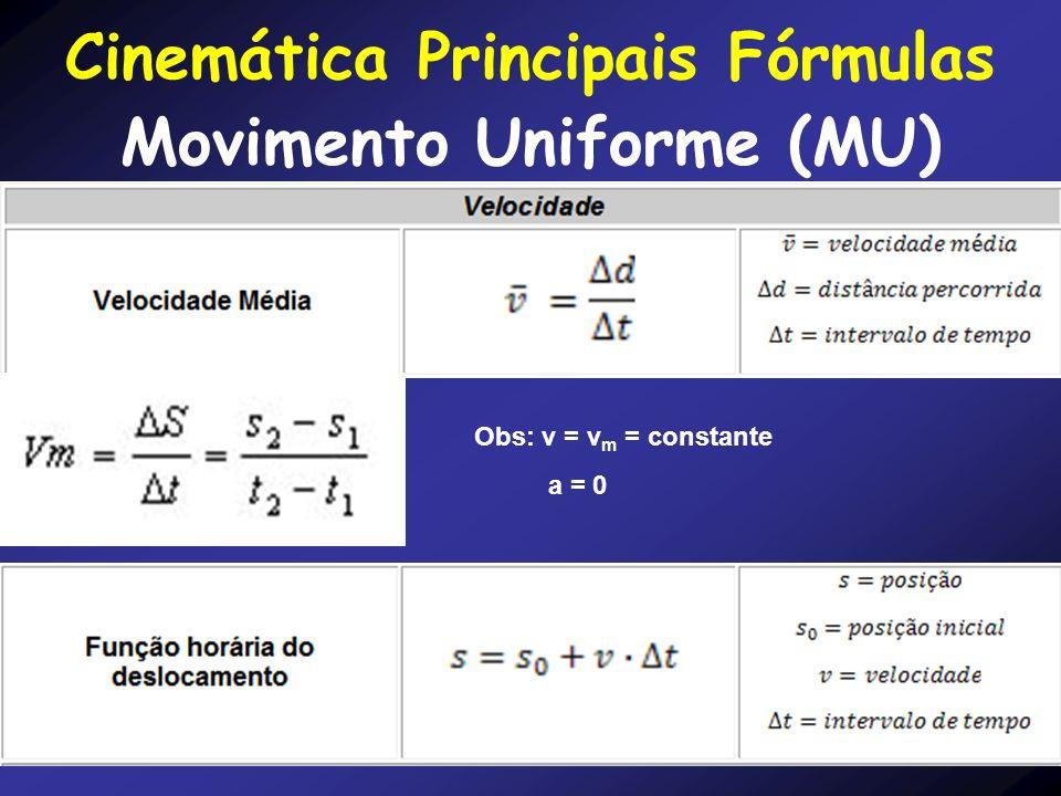 Cinemática Principais Fórmulas Movimento Uniforme (MU)