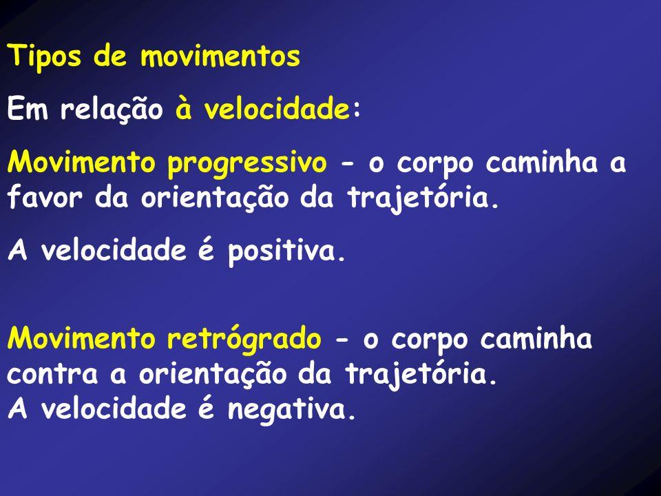 Tipos de movimentos Em relação à velocidade: Movimento progressivo - o corpo caminha a favor da orientação da trajetória.