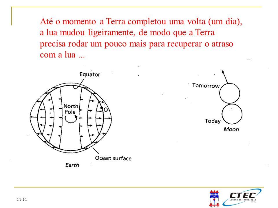 Até o momento a Terra completou uma volta (um dia), a lua mudou ligeiramente, de modo que a Terra precisa rodar um pouco mais para recuperar o atraso com a lua ...
