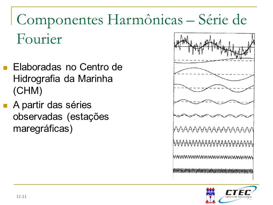 Componentes Harmônicas – Série de Fourier