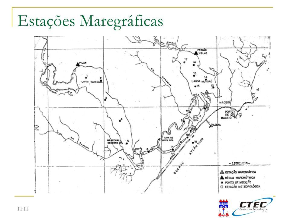 Estações Maregráficas
