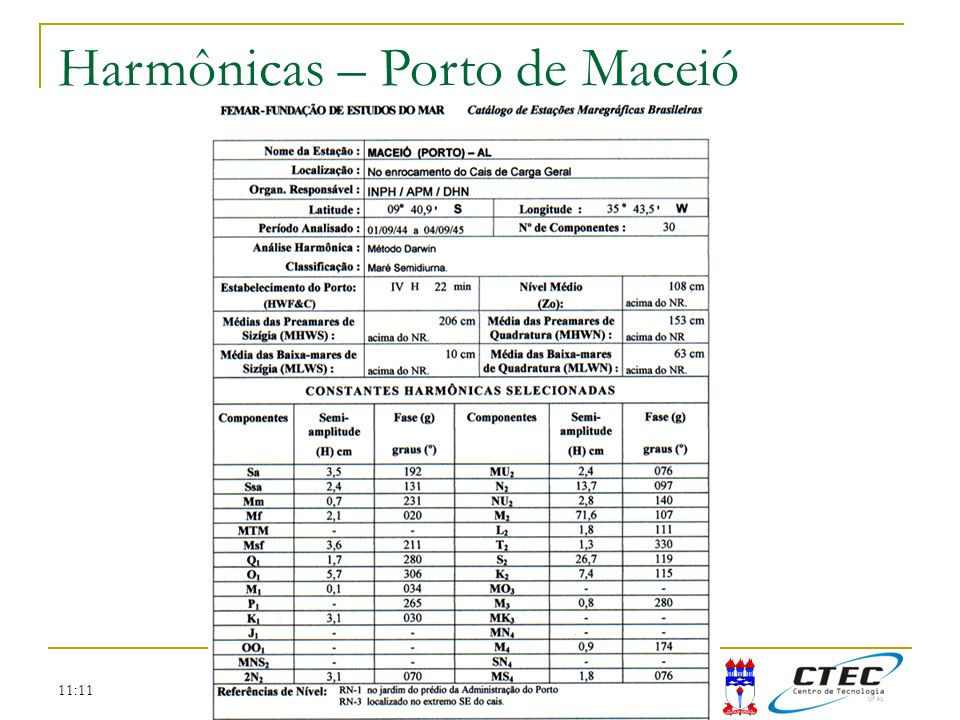 Harmônicas – Porto de Maceió