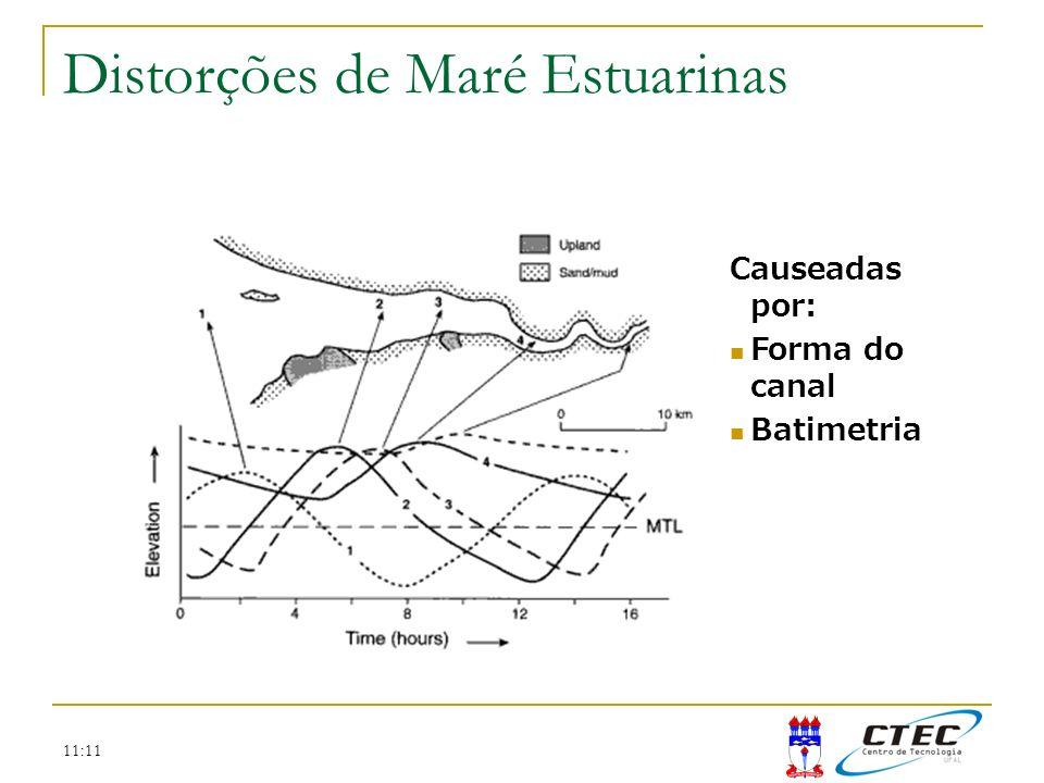Distorções de Maré Estuarinas