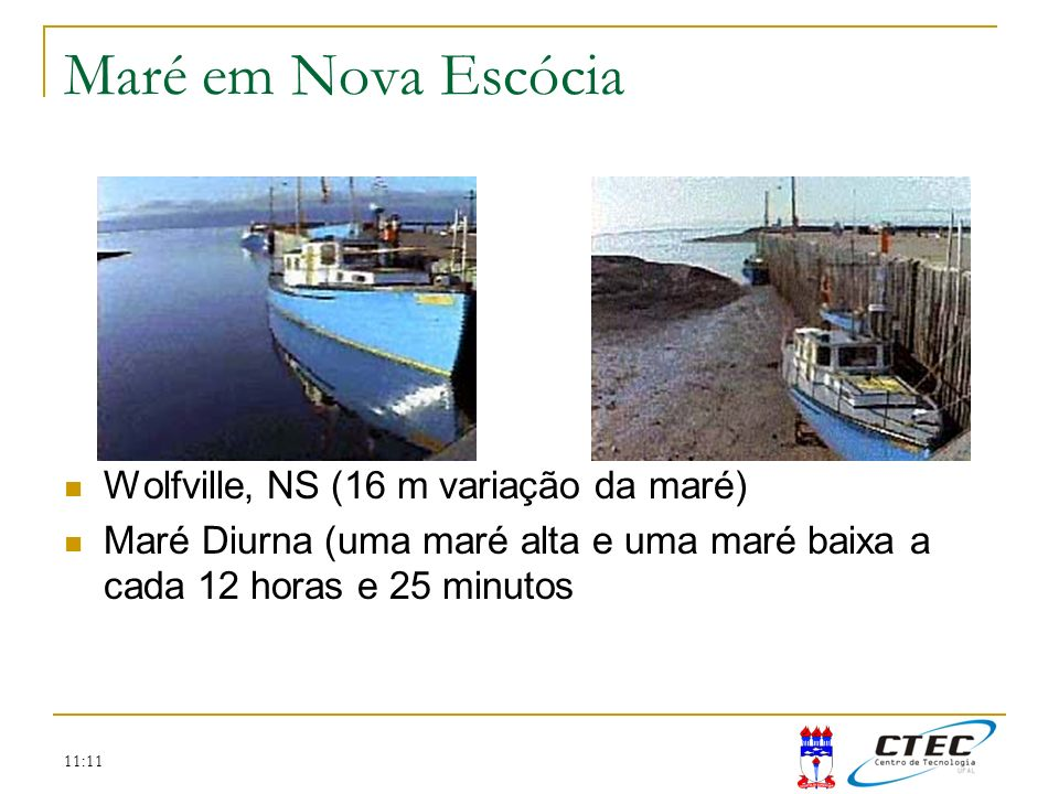 Maré em Nova Escócia Wolfville, NS (16 m variação da maré)