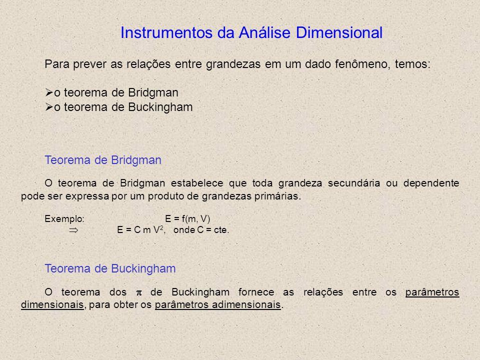 Instrumentos da Análise Dimensional