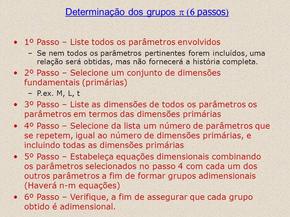 Determinação dos grupos p (6 passos)