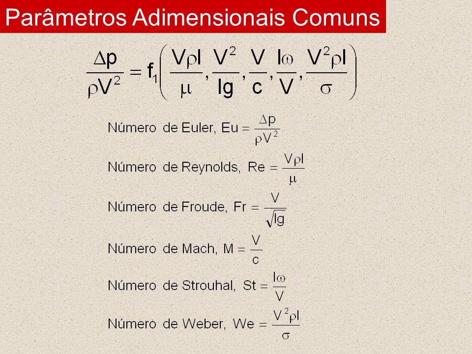Parâmetros Adimensionais Comuns