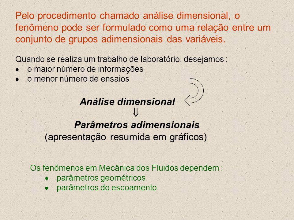 Pelo procedimento chamado análise dimensional, o fenômeno pode ser formulado como uma relação entre um conjunto de grupos adimensionais das variáveis. Quando se realiza um trabalho de laboratório, desejamos : · o maior número de informações · o menor número de ensaios Análise dimensional  Parâmetros adimensionais (apresentação resumida em gráficos)