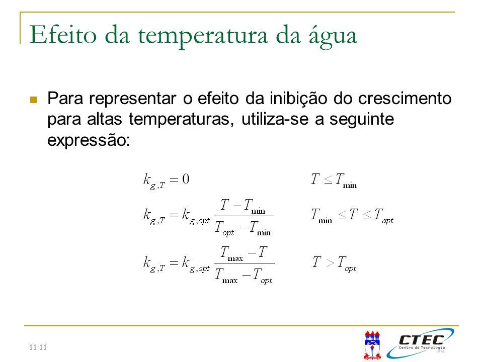 Efeito da temperatura da água
