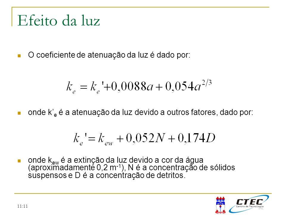 Efeito da luz O coeficiente de atenuação da luz é dado por: