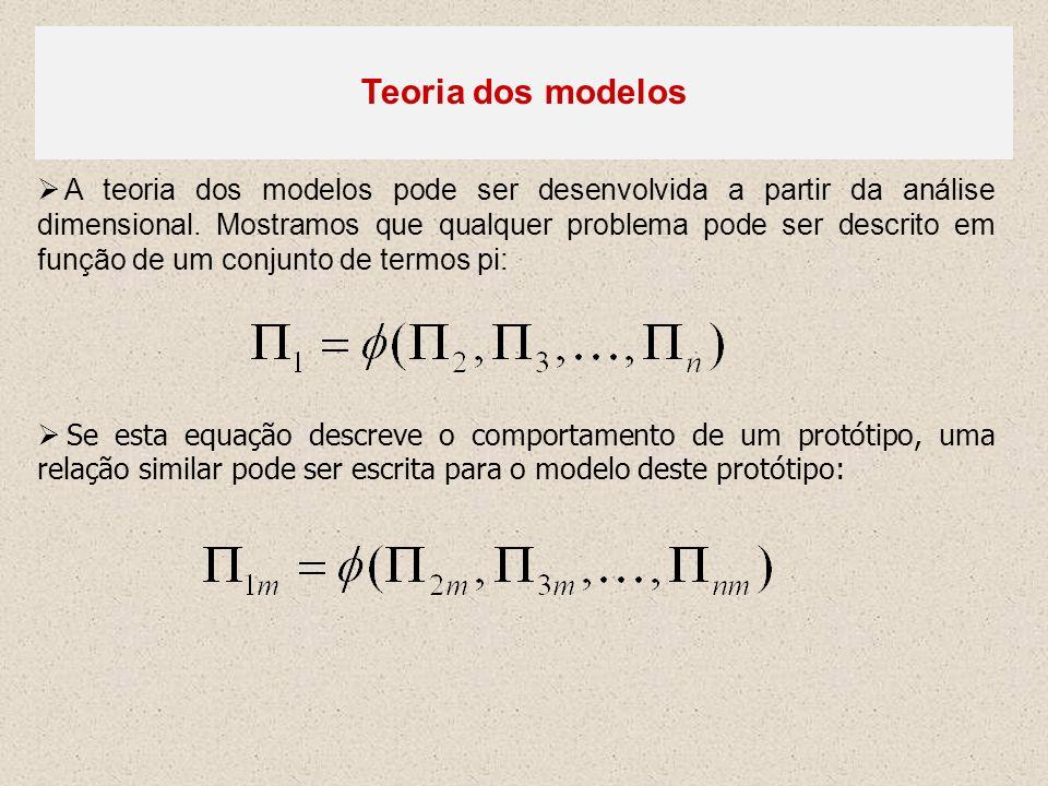 Teoria dos modelos