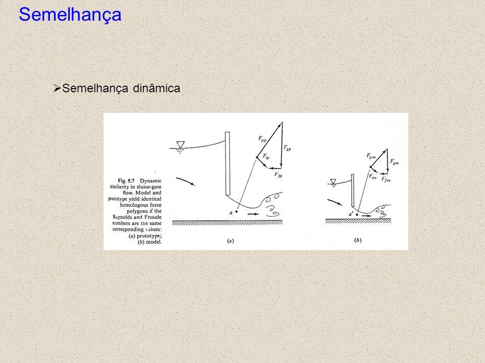 Semelhança Ø Semelhança dinâmica
