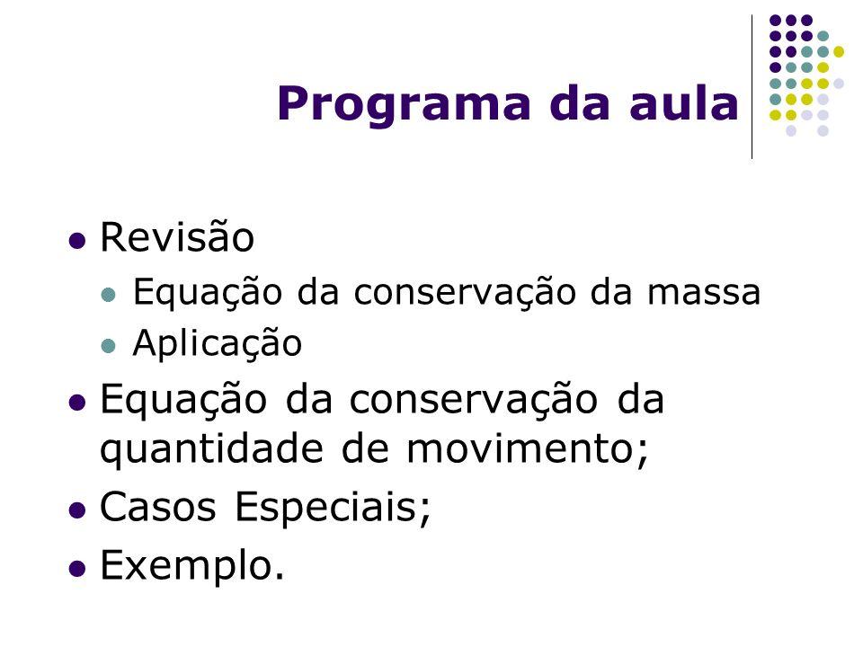 Programa da aula Revisão