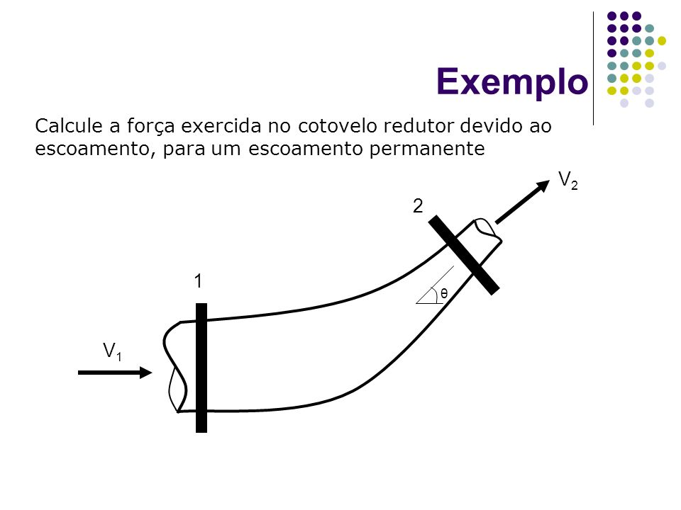 ExemploCalcule a força exercida no cotovelo redutor devido ao escoamento, para um escoamento permanente.