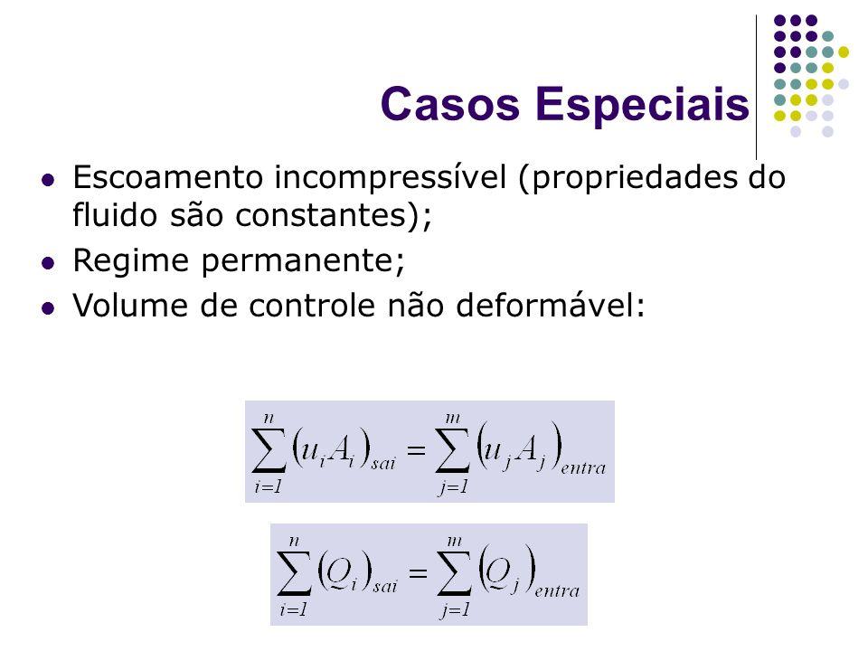 Casos Especiais Escoamento incompressível (propriedades do fluido são constantes); Regime permanente;
