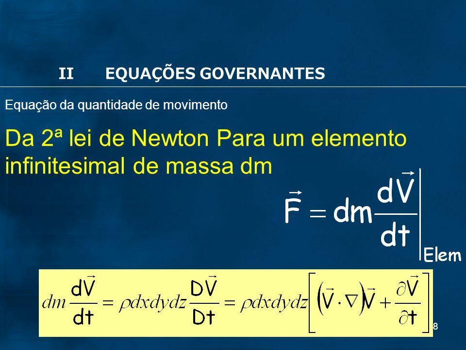 Da 2ª lei de Newton Para um elemento infinitesimal de massa dm