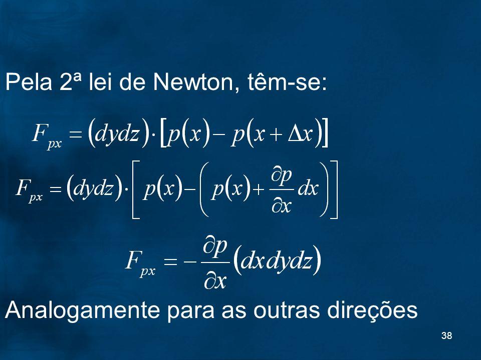 Pela 2ª lei de Newton, têm-se: