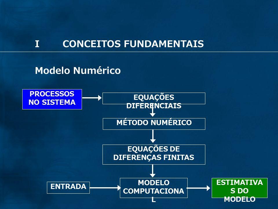 EQUAÇÕES DIFERENCIAIS EQUAÇÕES DE DIFERENÇAS FINITAS